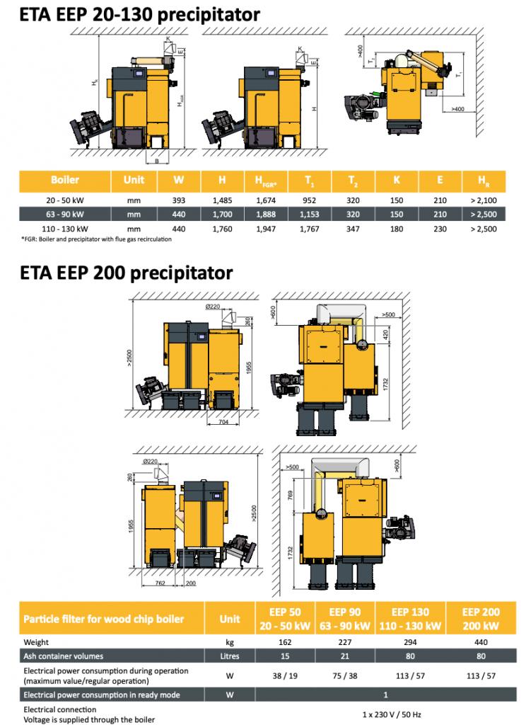 ETA EEP Elfilter specifikationer
